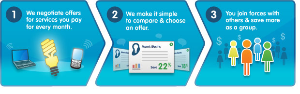 alphabuyer group deal